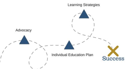 What Happens Next: Navigating Exceptional Learners tickets