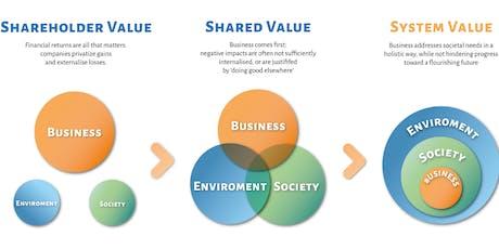 Cómo convertir la Sostenibilidad en un motor de innovación y desarrollo entradas