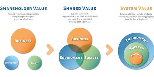 Cómo convertir la Sostenibilidad en un motor de innovación y desarrollo