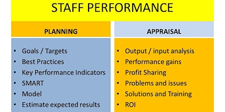 PERFORMANCE PLANNING AND APPRAISAL FOR STAFF : objective measures tickets