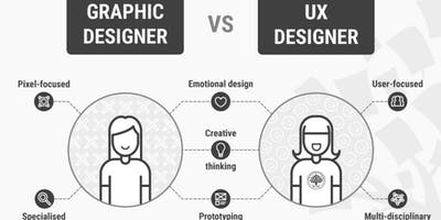 UX Design Meet-up by Interaction Design Foundation Sofia