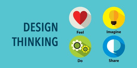 Design Thinking MINDSHOP | How to Create a Multi-Purpose Problem Statement billets