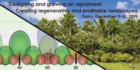 Designing and growing an agroforest—Oahu tickets