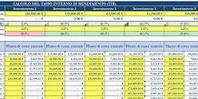 Mathematical formula for trading operations - 1°  Event