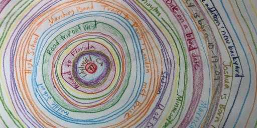 Sip and Sketch: Family Tree Ring Timeline