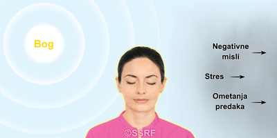 Delotvorne tehnike duhovnog samoisceljivanja