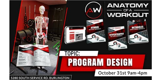 Anatomy of a Workout: Program Design Workshop