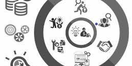 Creating & Monetizing a Strong Intellectual Property/Patent Portfolio for  Startups