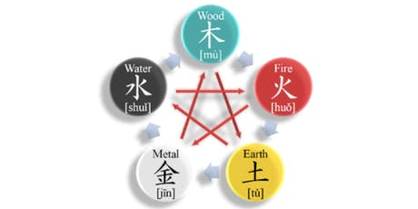 How do the Five Elements affect Your Life? tickets