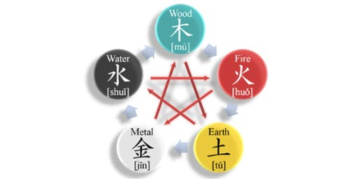 How do the Five Elements affect Your Life?