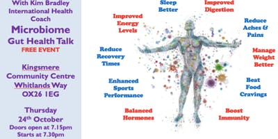 Explore improving your health through your Gut Microbiome