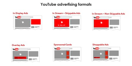 Google & YouTube Advertising Workshop tickets