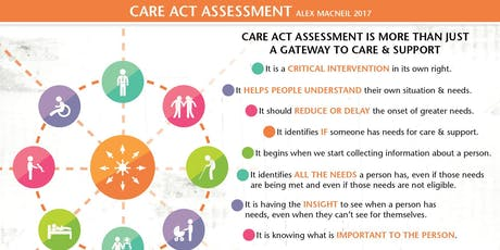 Care Act and Funding Decisions Course tickets
