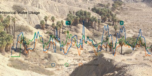 Data in the Desert - CaDC October Workshop