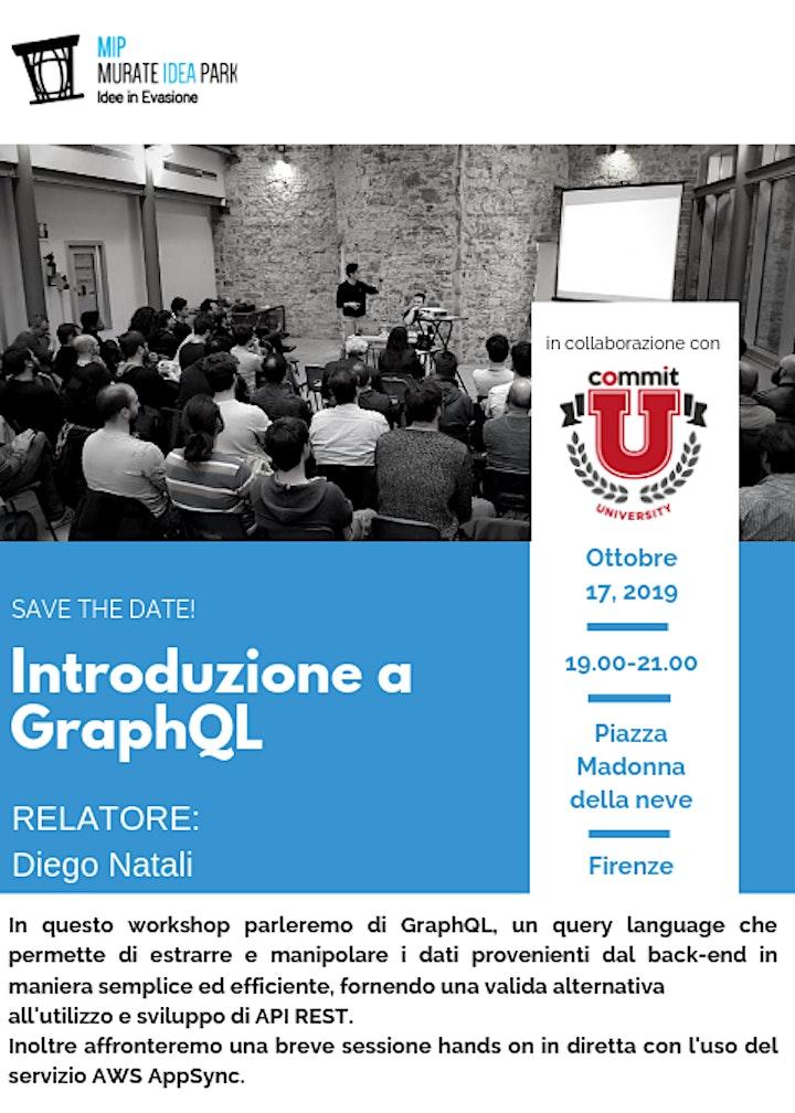 Immagine Introduzione a GraphQL