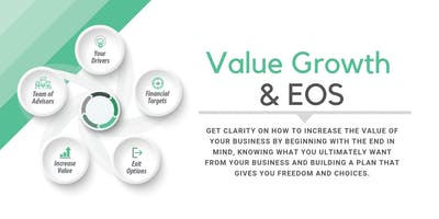 Freedom to Choose - Value Growth Presentation