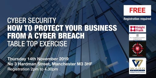 Cyber Security - How to protect your business from a security breach