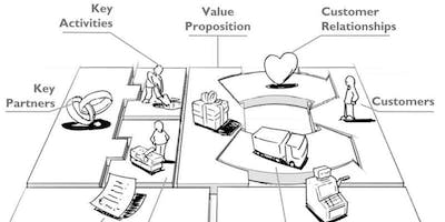 CEO Learning Session: Business Model Canvas