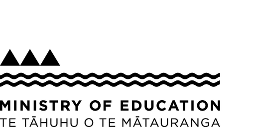 Learning Support Coordinators: a workshop for Principals