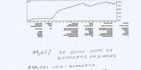 FORMAÇÃO TRADERS FOREX - WORKSHOP - ALGARVE / LOULÉ /  FARO bilhetes