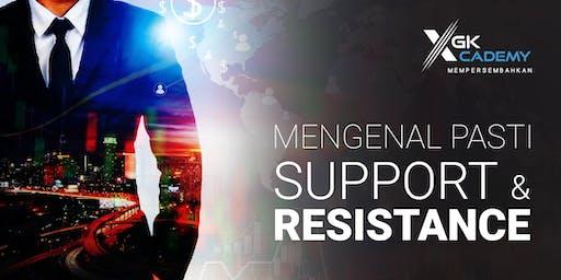 Mengenal Pasti Support Resistance