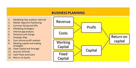 BUSINESS PLANS -  Step by step do it yourself workshop tickets