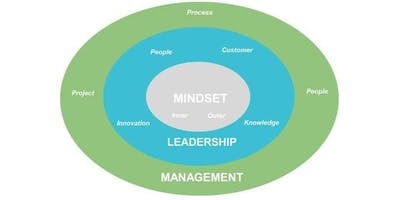 Be an Agile Leader - Discover the Mindset, Leadership and Management Skills