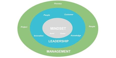 Be an Agile Leader - Discover the Mindset, Leadership and Management Skills tickets