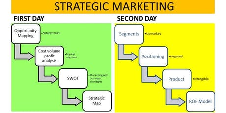 STRATEGIC MARKETING by the strategic formula and models approach* tickets