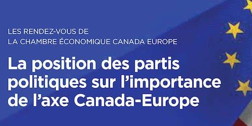 La position des partis politiques sur l'importance de l'axe Canada-Europe