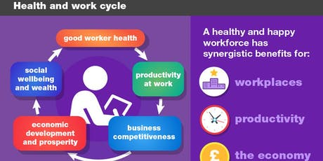Workplace Health and Wellbeing: Physical Activity  as Medicine tickets