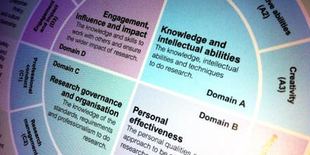 Introduction to Researcher Development Framework and Concordat (Paisley/VC)