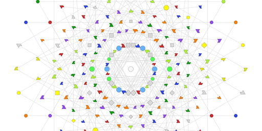 Creating the Circular in Creativity