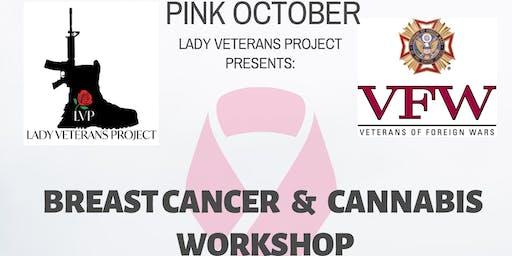 Breast cancer & Cannabis Workshop