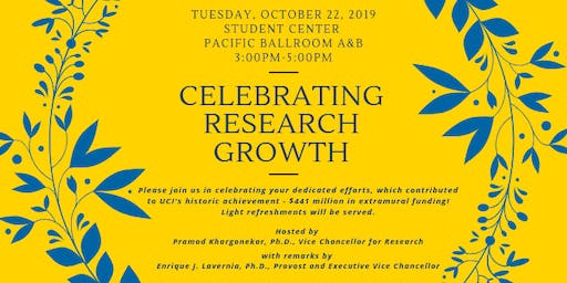 Celebrating Research Growth