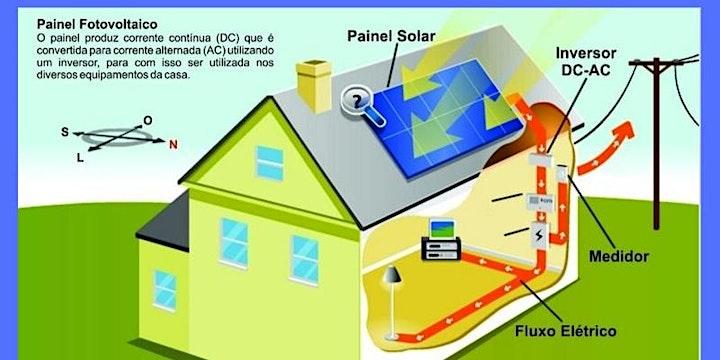 Imagem do evento Curso de energia solar em Porto Velho