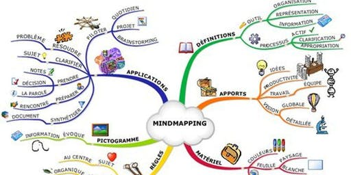 S'organiser avec le MindMapping et assemblée générale annuelle