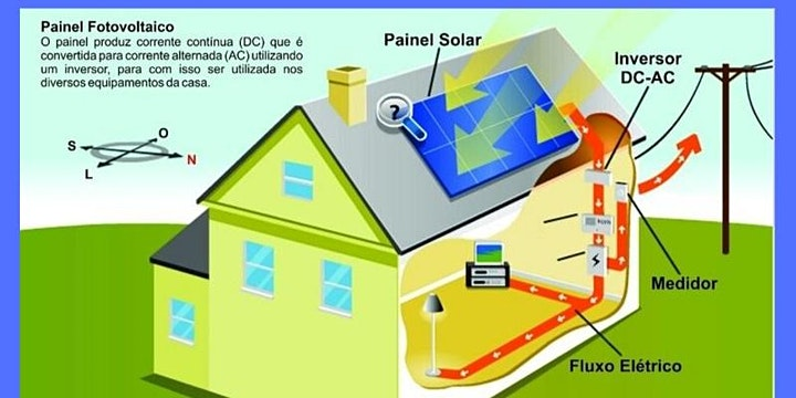 Imagem do evento Curso de energia solar em Aparecida de Goiânia