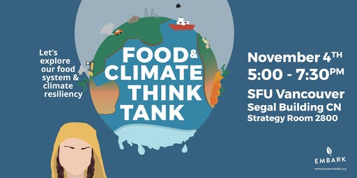 Food and Climate Think Tank