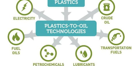 Can Plastics to Fuel Technology mitigate the plastic waste problem? tickets