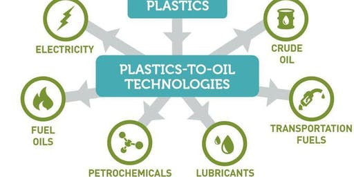 Can Plastics to Fuel Technology mitigate the plastic waste problem?