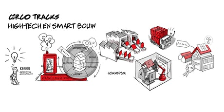 Circo Tracks, Hightech en smart bouwen tickets