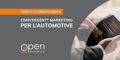 Nuove strategie di marketing per l'Automotive