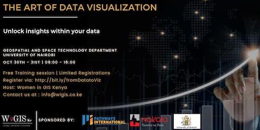 Data Analytics and Visualization