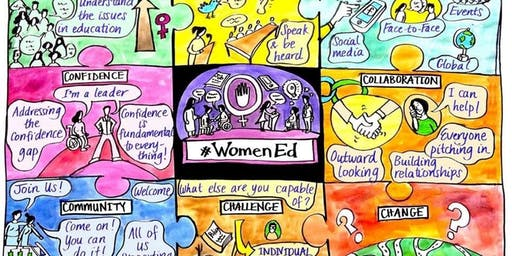 #WomenEd South East   Video Unconference