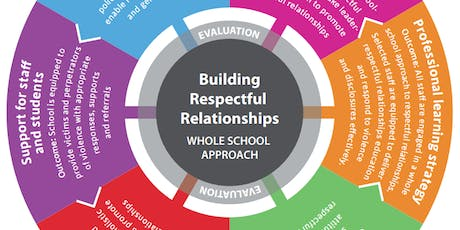 Respectful Relationships Yarra Super Cluster Workshop  tickets