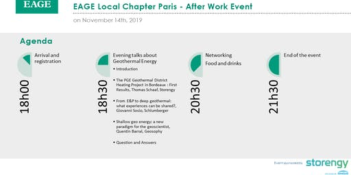EAGE Local Chapter Paris - November After Work Event