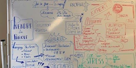 Formation Prise de Parole Dirigeant Nantes - Rennes billets