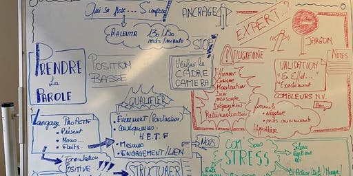 Formation Prise de Parole Dirigeant Nantes - Rennes