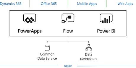 Frokostseminar om Microsoft Power Platform tickets
